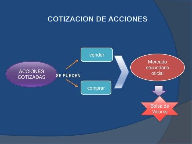 ACCIONES COTIZADAS vender comprar Mercado secundario oficial Bolsa de Valores