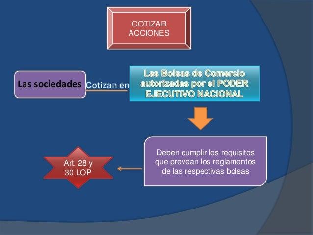 COTIZAR ACCIONES Las sociedades Deben cumplir los requisitos que prevean los reglamentos de las respectivas bolsas Art. 28...