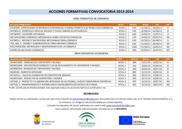 ACCIONES FORMATIVAS CONVOCATORIA 2013-2014 ÁREA FORMATIVA DE CERÁMICA ACCION FORMATIVA VICF0209 - OPERACIONES DE REPRODUCC...