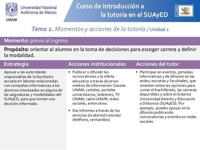 Tema 2. Momentos y acciones de la tutoría / Unidad 2 Momento: previo al ingreso Propósito: orientar al alumno en la toma d...