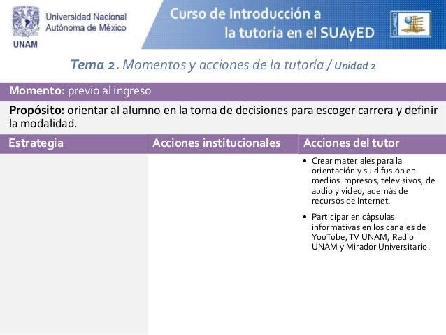 Tema 2. Momentos y acciones de la tutoría / Unidad 2. Momento: previo al ingreso Slide 2