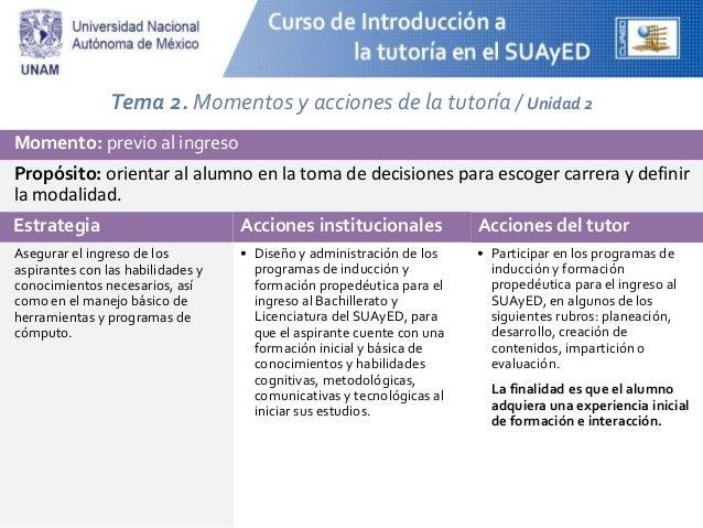 Tema 2. Momentos y acciones de la tutoría / Unidad 2. Momento: previo al ingreso Slide 3