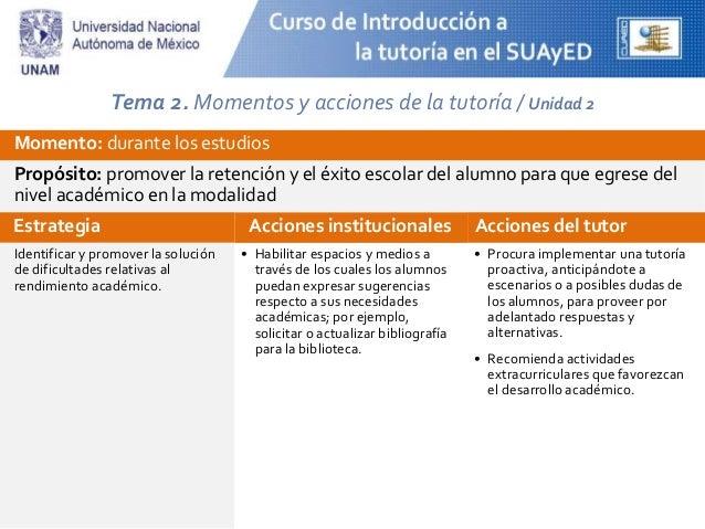 Tema 2. Momentos y acciones de la tutoría / Unidad 2. Momento: durante los estudios Slide 2