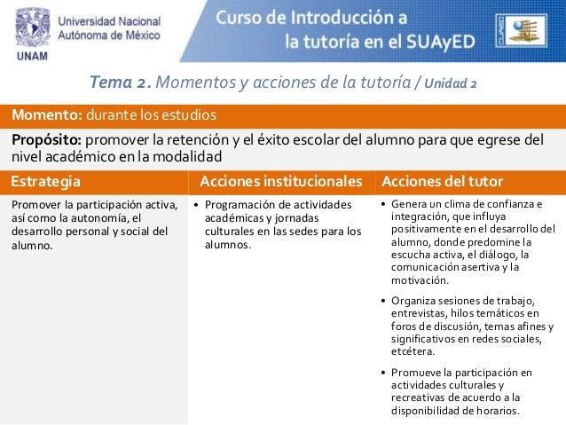 Tema 2. Momentos y acciones de la tutoría / Unidad 2. Momento: durante los estudios Slide 3
