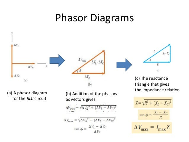 Phasor Diagram Rlc Circuit | Ac Circuits 15 April 2013 1