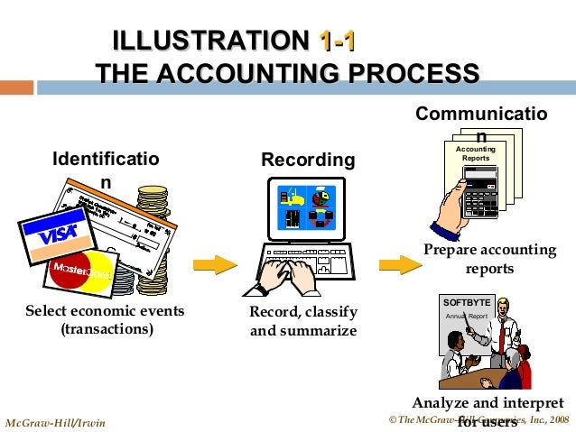 accounting information for decision making pdf