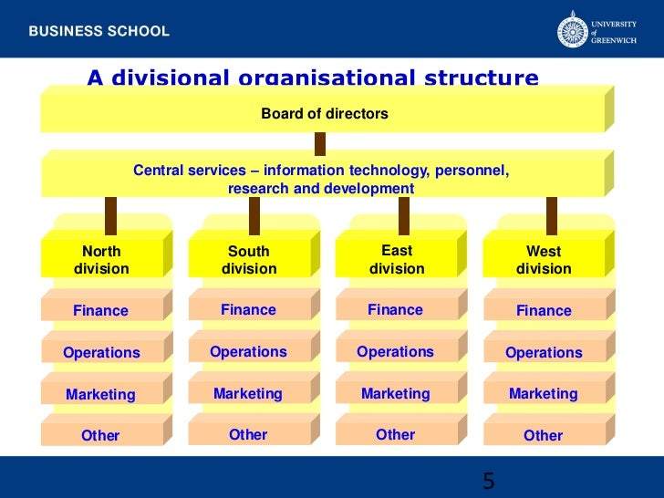 A divisional organisational structure                              Board of directors            Central services – inform...