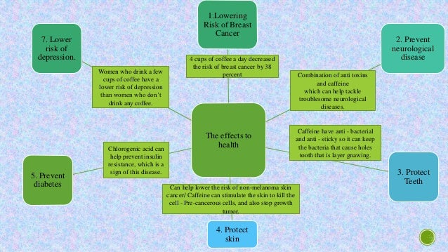 Luwak coffeacademic communication 4 ccuart Gallery