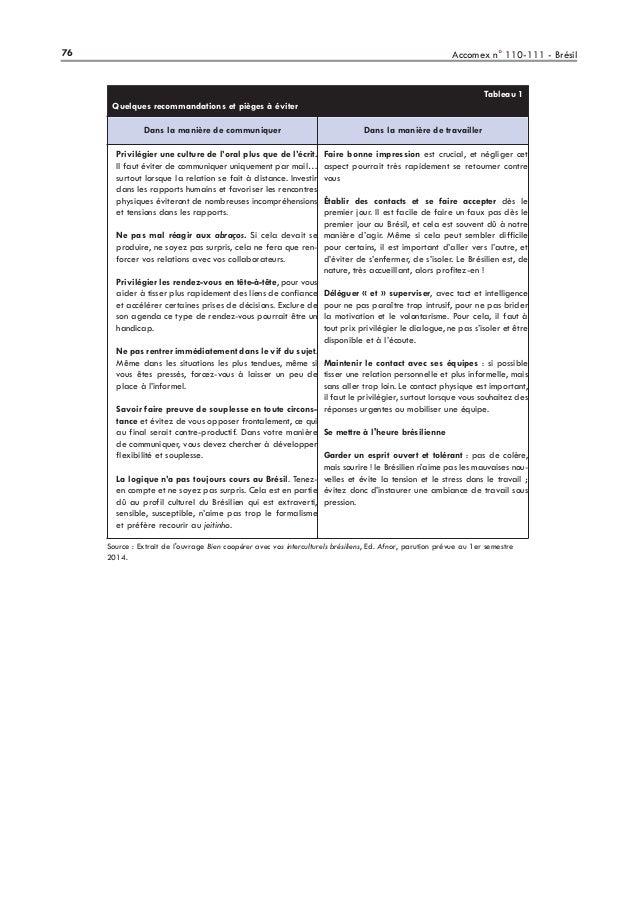 Décoder la culture brésilienne (Revue de l'actualité du commerce international)  Slide 3