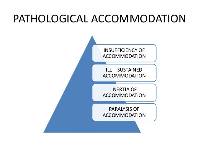 ACCOMMODATION INERTIA • It is a condition in which there is difficulty in adjusting the accommodation according to the dis...