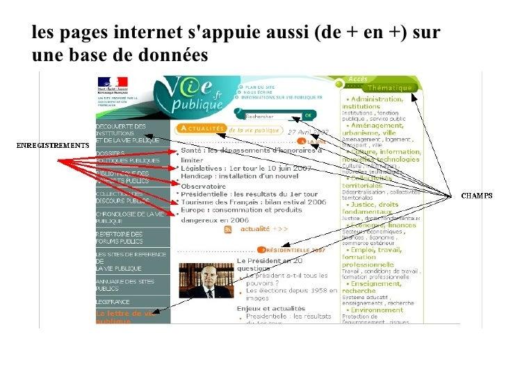 les pages internet s'appuie aussi (de + en +) sur une base de données