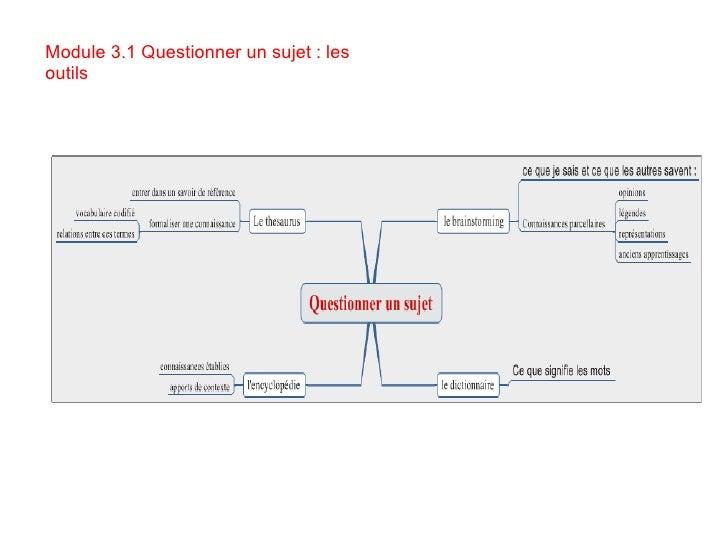 Module 3.1 Questionner un sujet : les outils