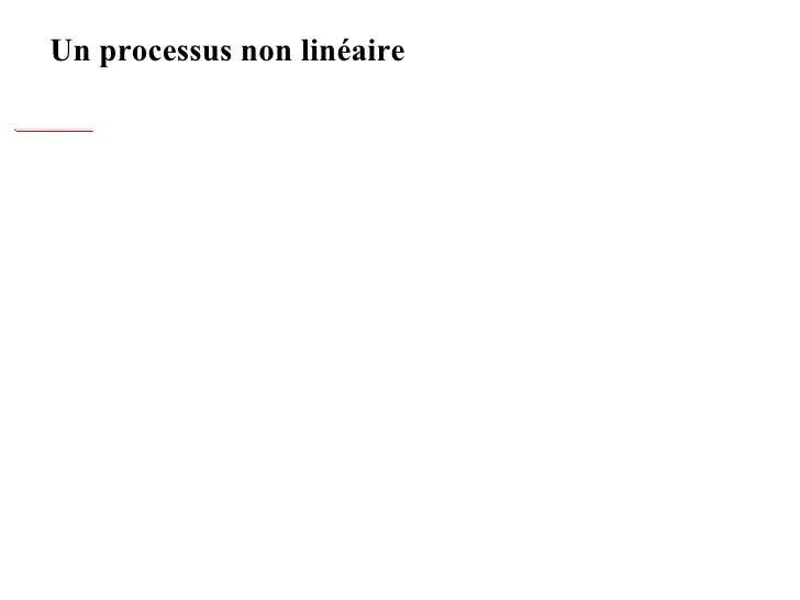 Un processus non linéaire