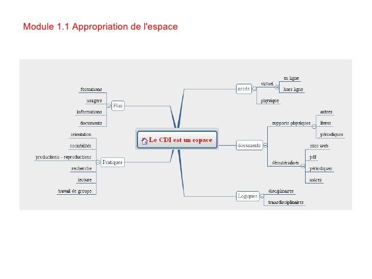 Module 1.1 Appropriation de l'espace