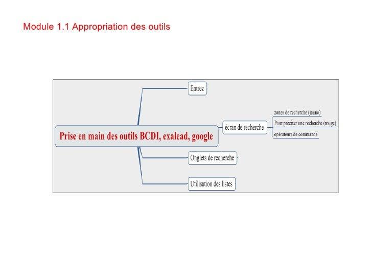 Module 1.1 Appropriation des outils