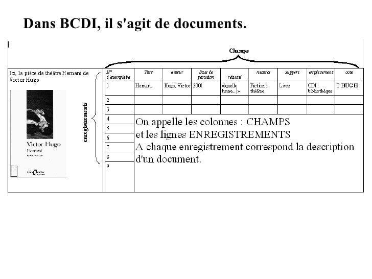 Dans BCDI, il s'agit de documents.
