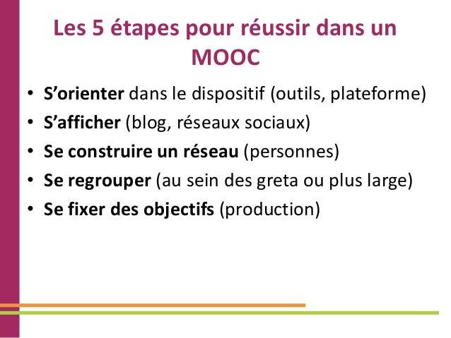 Accompagnement Itypa - présentation Slide 3