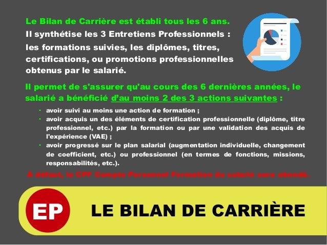 EP LE BILAN DE CARRIÈRE Le Bilan de Carrière est établi tous les 6 ans. Il synthétise les 3 Entretiens Professionnels: le...