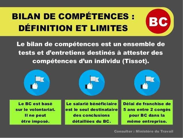 BC BILAN DE COMPÉTENCES: DÉFINITION ET LIMITES Le bilan de compétences est un ensemble de tests et d'entretiens destinés ...