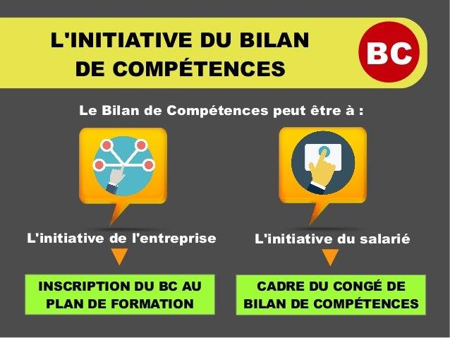 BC L'INITIATIVE DU BILAN DE COMPÉTENCES Le Bilan de Compétences peut être à: L'initiative de l'entreprise ▼ INSCRIPTION D...