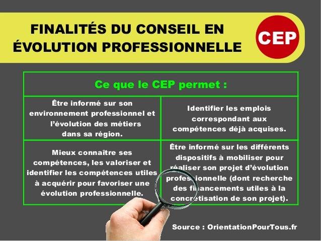 CEP FINALITÉS DU CONSEIL EN ÉVOLUTION PROFESSIONNELLE Source: OrientationPourTous.fr Ce que le CEP permet: Être informé ...