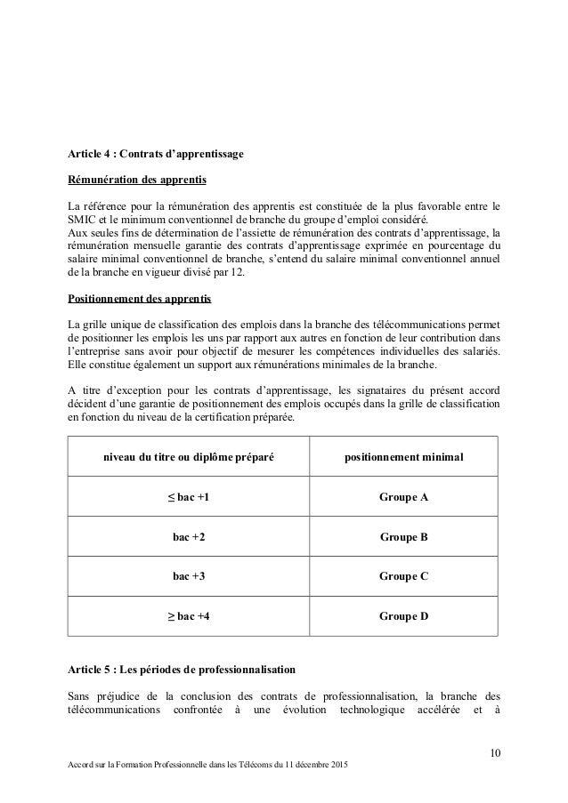 Idcc 2148 accord formation - Grille de salaire contrat de professionnalisation ...
