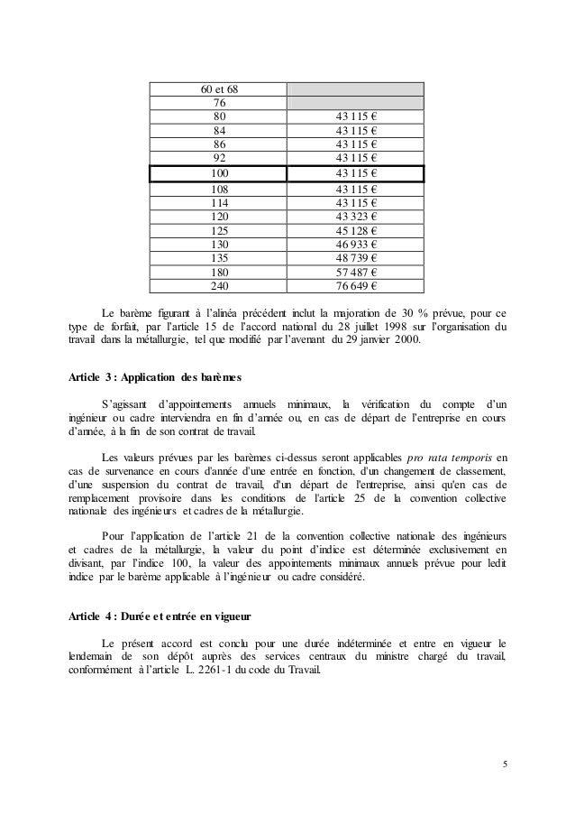 Idcc 650 Fixation Des Appointements Minimaux Garantis Aux Ingenieurs