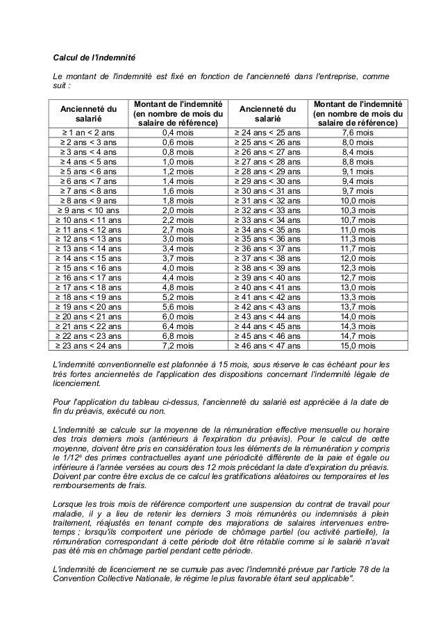 pr 233 avis et indemnit 233 s conventionnelles dans la ccn de l industrie tex