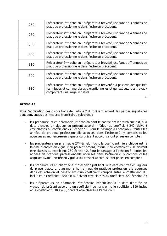 Idcc 1996 Accord Collectif National Du 7 Mars 2016 Remuneration Des