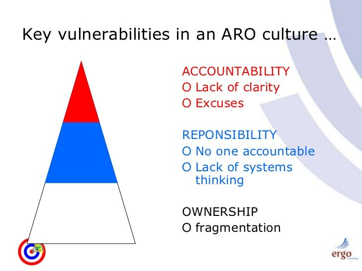 """accountability and responsibility When a result isn't achieved, that's when most of us start hearing words like """"responsibility"""" and """"accountability"""" while responsibility is appreciated."""