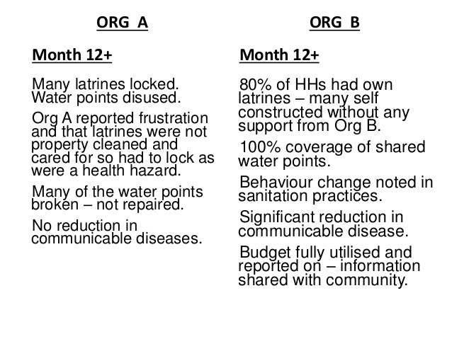 ORG A Month 12+ Many latrines locked. Water points disused. Org A reported frustration and that latrines were not property...