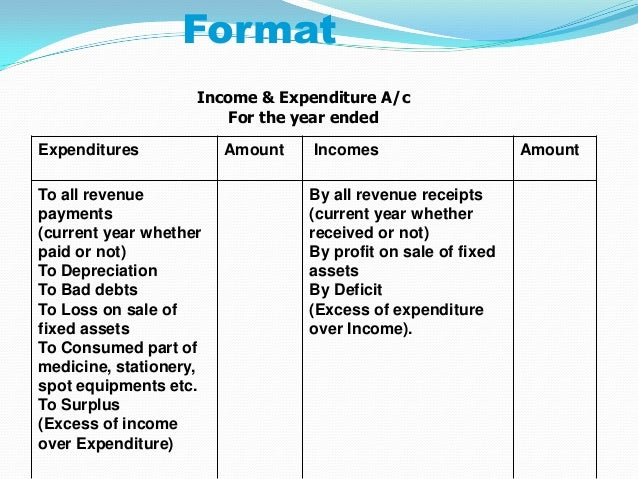 Image Result For Accountancy Exam
