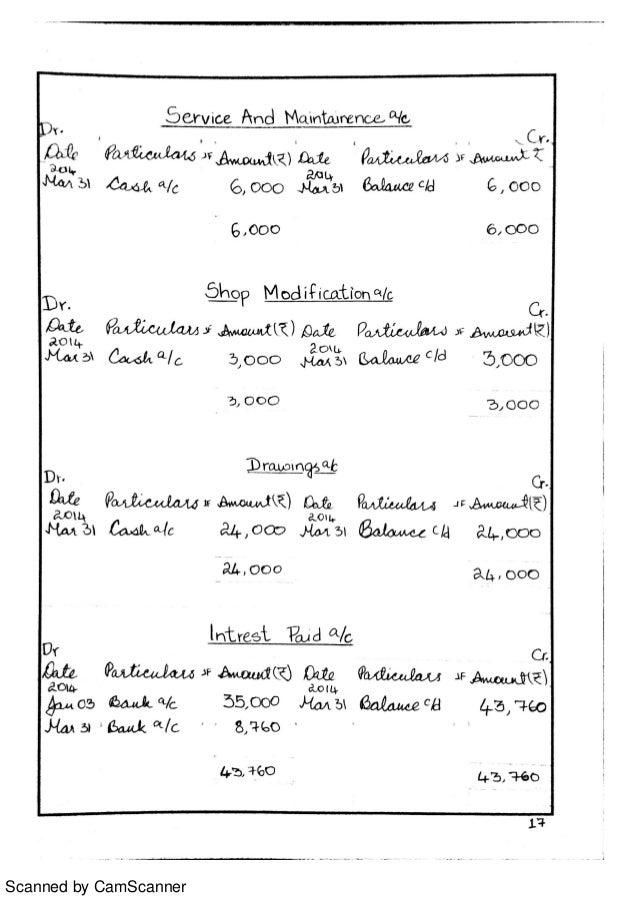 Accountancy Class 12 Project