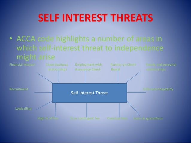 SELF INTEREST THREATS • ACCA code highlights a number of areas in which self-interest threat to independence might arise F...