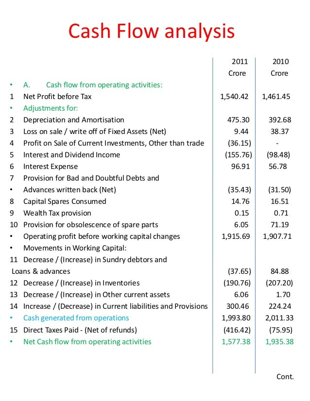 ppt on acc cements financial ratios, and cash flow analysis