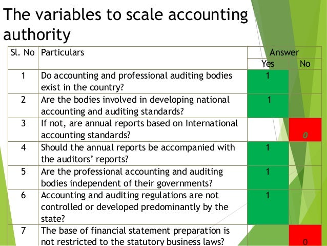 Accounting Information System - AIS