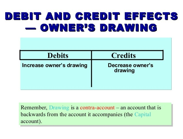 an introduction to the owner of capital in at Sample test for financial accounting multiple choice identify the letter of the choice that best completes the statement or answers the question capital, and the owner withdrew $30,000 during the period for personal use what was the company's net.