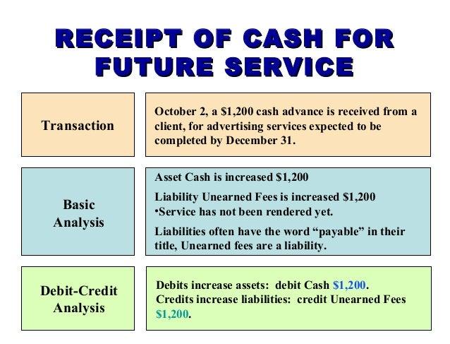 Cash advance in sandusky ohio image 6