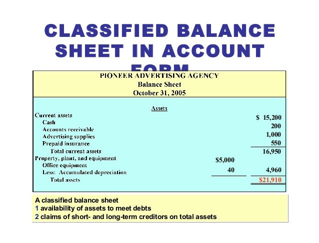 classification of balance sheet accounts (a debit balance in a liability account is the accounting rules require that the asset and the liability be reported in the accounts and on the balance sheet.