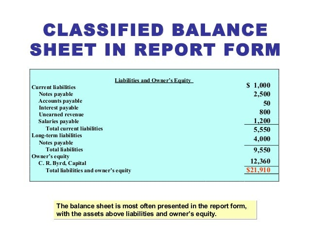 Introduction to Accounting ch04 – Report Form Balance Sheet