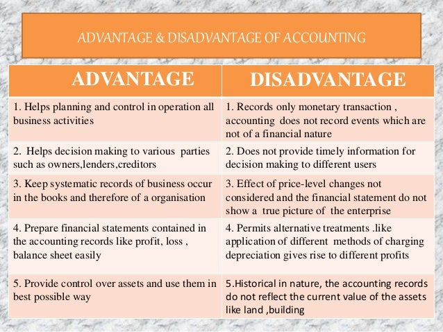 advantages and disadvantages of farm account