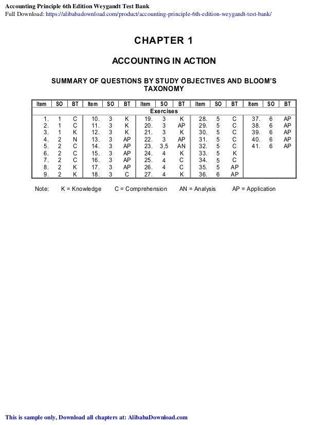 Accounting Principle 6th Edition Weygandt Test Bank