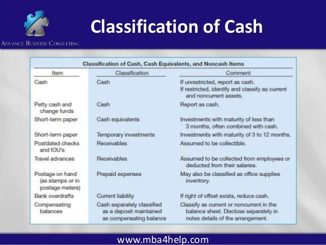 Accounting For Certain Service Transactions