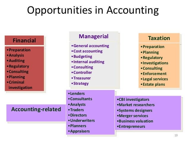 external regulations that affect accounting practice 2009-09-17 the economic factors affecting business environment article shared by  it implies all external forces within which a business enterprise operates  these affect.