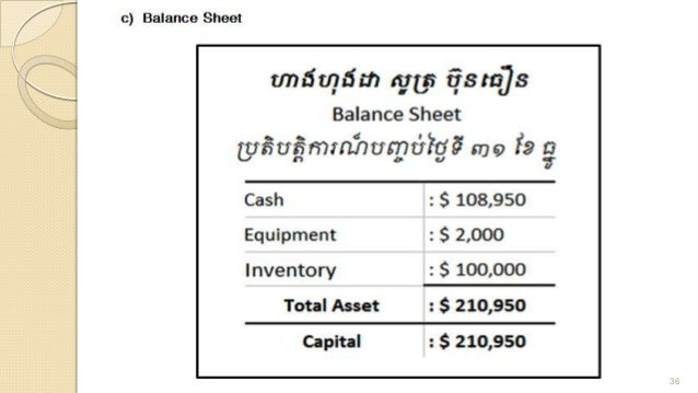 accounting assingment Assignment a-21 the trial balance of kirk used auto company, on march 31,  20x8, follows: account title debit credit cash $10,000.