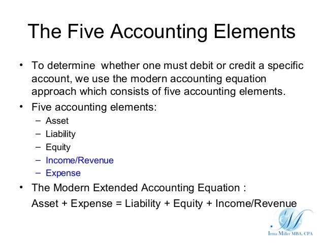 accounting elements assets An explanation to how a transaction affects the fundamental accounting equation letting you know how the assets and liabilities change with each transaction.