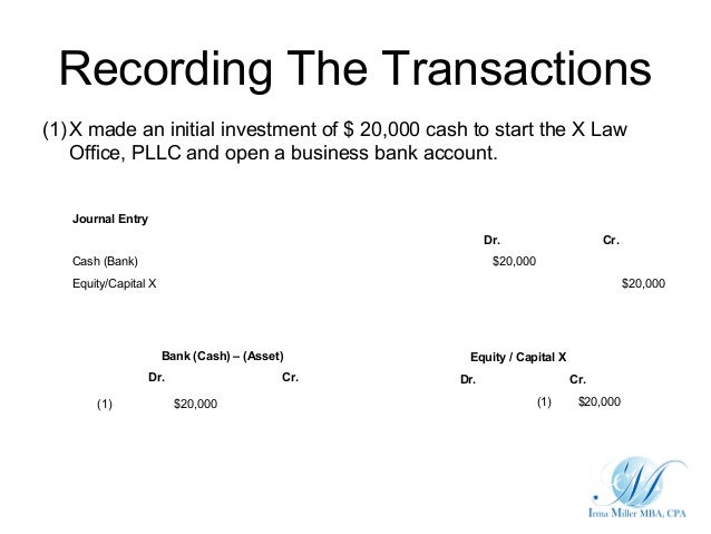 Recording The Transactions(1) X made an initial investment of $ 20,000 cash to start the X Law    Office, PLLC and open a ...