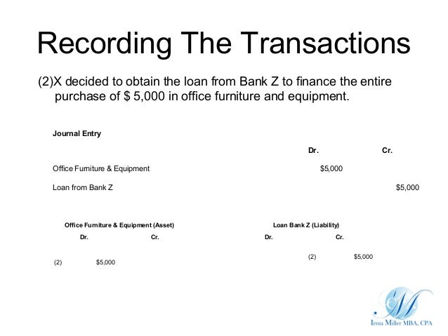 Recording The Transactions(2)X decided to obtain the loan from Bank Z to finance the entire   purchase of $ 5,000 in offic...