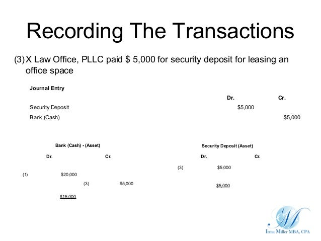 Recording The Transactions(3) X Law Office, PLLC paid $ 5,000 for security deposit for leasing an    office space        J...