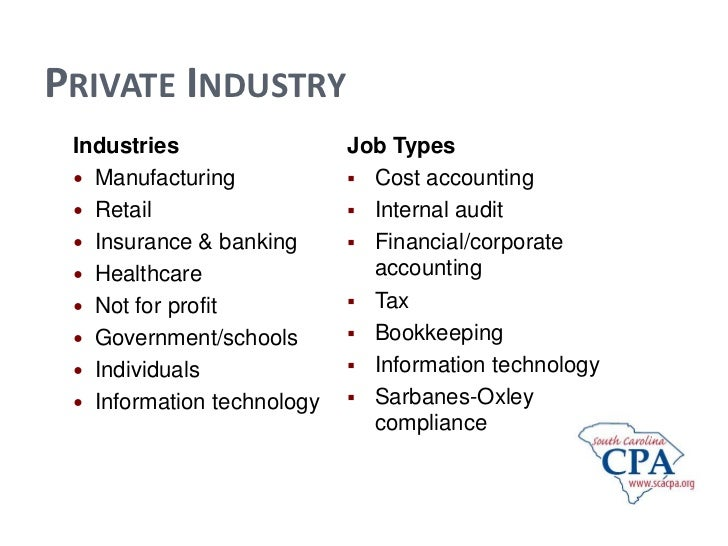 different types of accounting careers